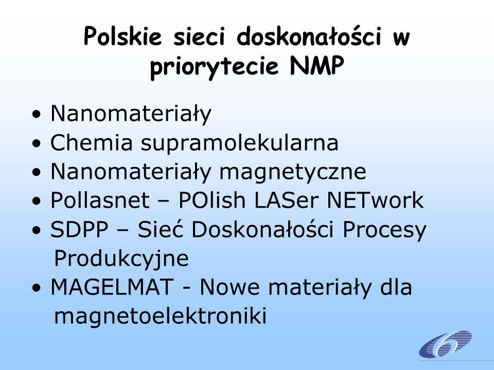 Polskie sieci doskonałości w priorytecie NMP Nanomateriały Chemia supramolekularna Nanomateriały magnetyczne Pollasnet – POlish LASer NETwork SDPP – S