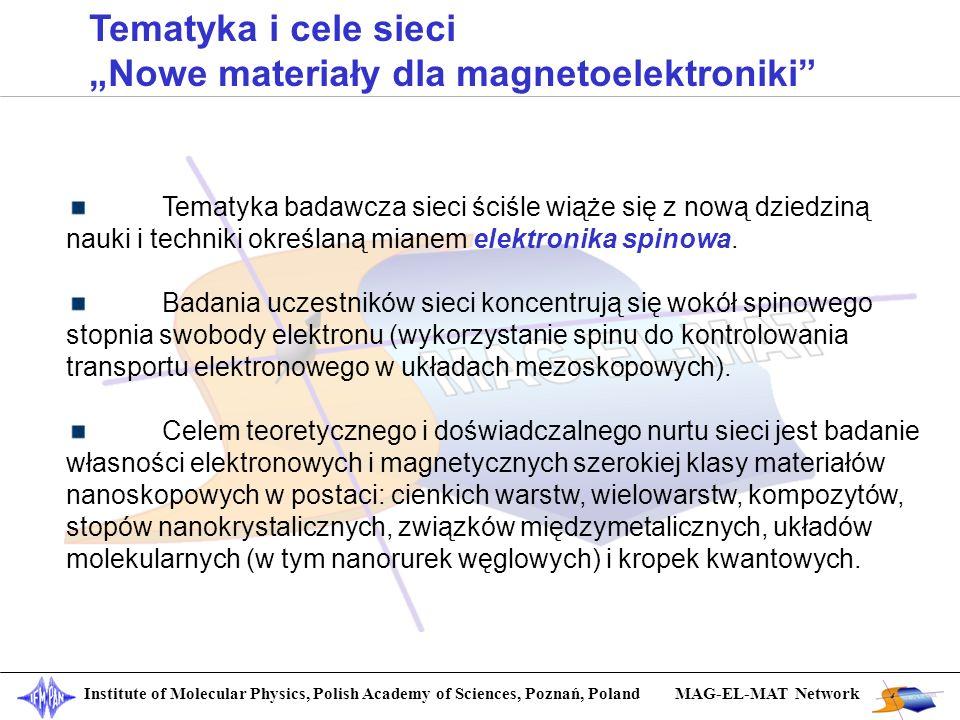 Institute of Molecular Physics, Polish Academy of Sciences, Poznań, Poland MAG-EL-MAT Network Tematyka badawcza sieci ściśle wiąże się z nową dziedzin