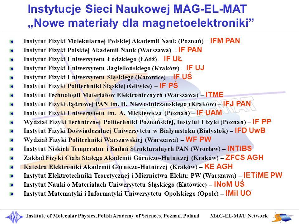 Instytucje Sieci Naukowej MAG-EL-MAT Nowe materiały dla magnetoelektroniki Institute of Molecular Physics, Polish Academy of Sciences, Poznań, Poland