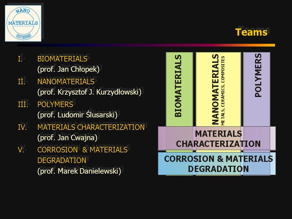 TeamsTeams I.BIOMATERIALS (prof. Jan Chłopek) II.NANOMATERIALS (prof. Krzysztof J. Kurzydłowski) III.POLYMERS (prof. Ludomir Ślusarski) IV.MATERIALS C