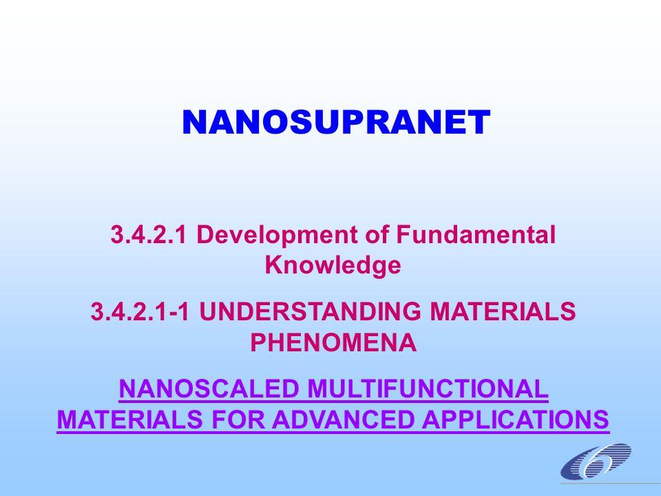 3.4.2.1 Development of Fundamental Knowledge 3.4.2.1-1 UNDERSTANDING MATERIALS PHENOMENA NANOSCALED MULTIFUNCTIONAL MATERIALS FOR ADVANCED APPLICATION