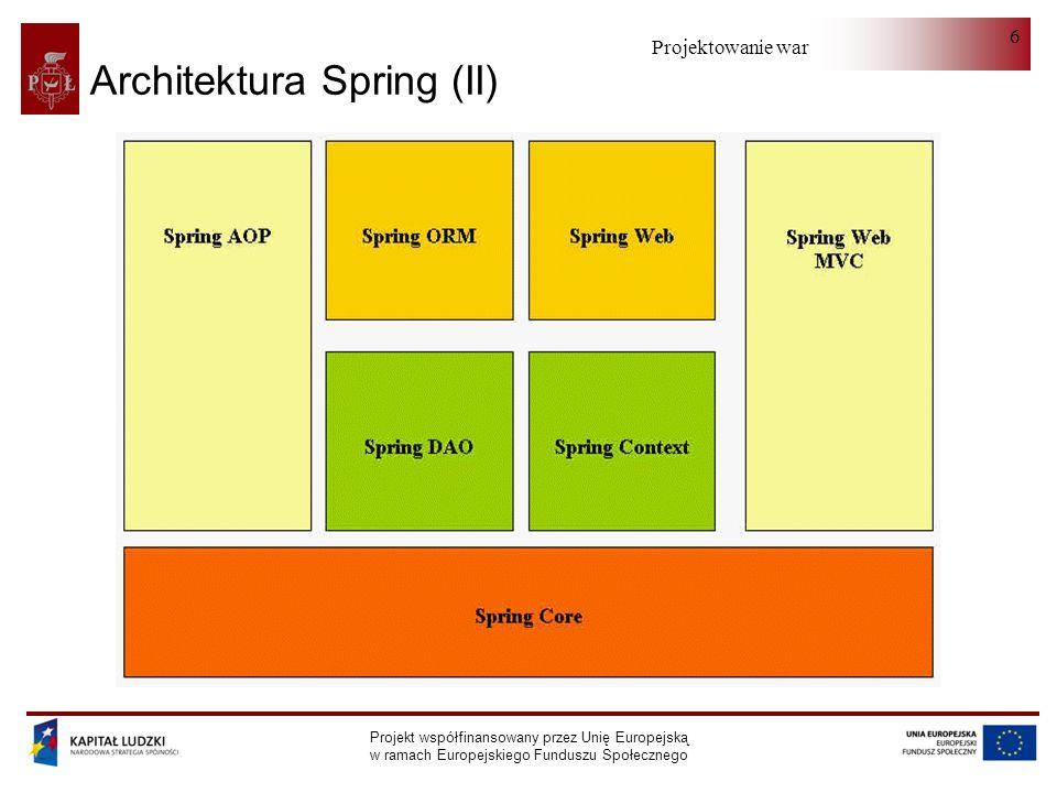 Projektowanie warstwy serwera Projekt współfinansowany przez Unię Europejską w ramach Europejskiego Funduszu Społecznego 7 Składniki Spring (I) Kontener –podstawowa część architektury, głównym składnikiem jest BeanFactory zapewniająca mechanizm IoC (Inversion of Control) Spring context –plik konfiguracyjny dostarczający opis środowiska: JNDI, EJB, wielojęzyczność, walidacja, itp.