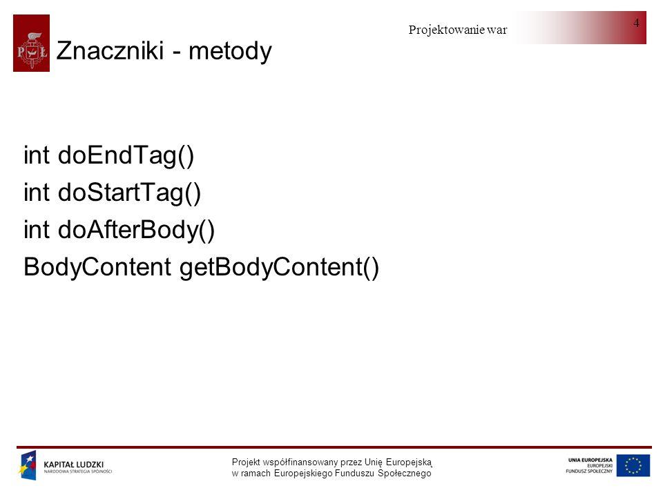 Projektowanie warstwy serwera Projekt współfinansowany przez Unię Europejską w ramach Europejskiego Funduszu Społecznego 4 Znaczniki - metody int doEndTag() int doStartTag() int doAfterBody() BodyContent getBodyContent()