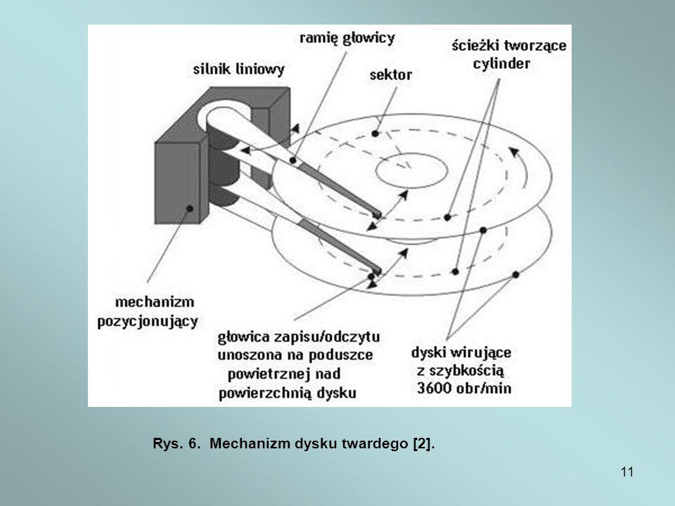 11 Rys. 6. Mechanizm dysku twardego [2].