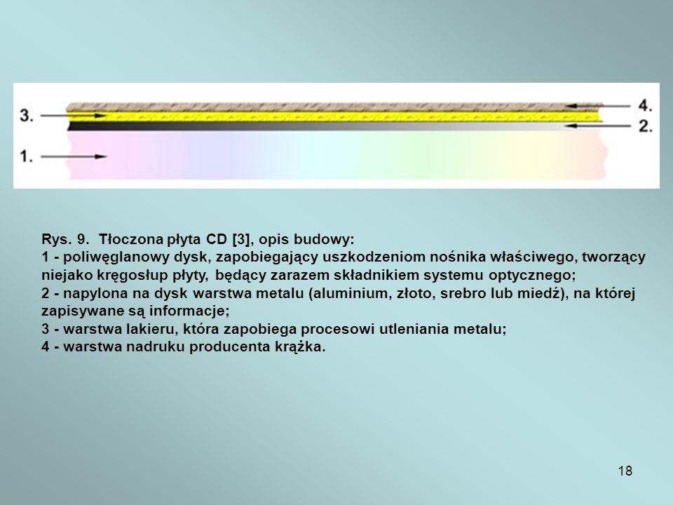 18 Rys. 9. Tłoczona płyta CD [3], opis budowy: 1 - poliwęglanowy dysk, zapobiegający uszkodzeniom nośnika właściwego, tworzący niejako kręgosłup płyty