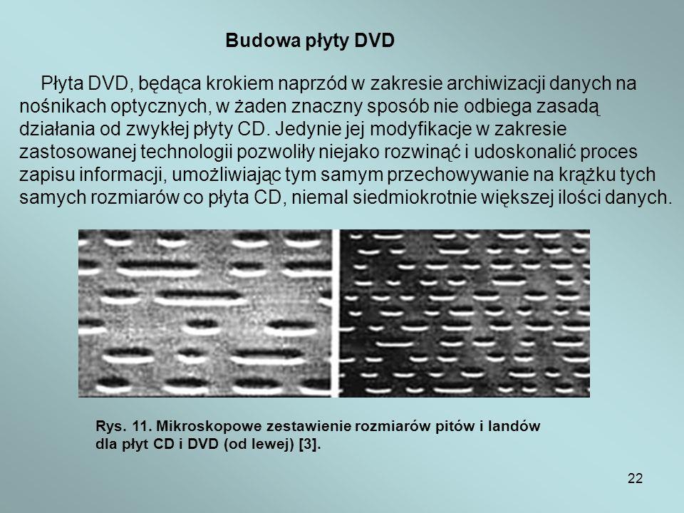 22 Budowa płyty DVD Płyta DVD, będąca krokiem naprzód w zakresie archiwizacji danych na nośnikach optycznych, w żaden znaczny sposób nie odbiega zasad