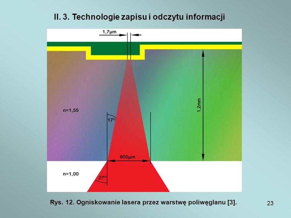 23 II. 3. Technologie zapisu i odczytu informacji Rys. 12. Ogniskowanie lasera przez warstwę poliwęglanu [3].