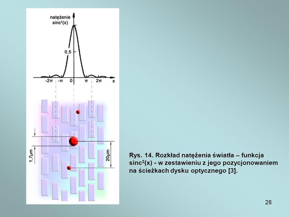 26 Rys. 14. Rozkład natężenia światła – funkcja sinc 2 (x) - w zestawieniu z jego pozycjonowaniem na ścieżkach dysku optycznego [3].