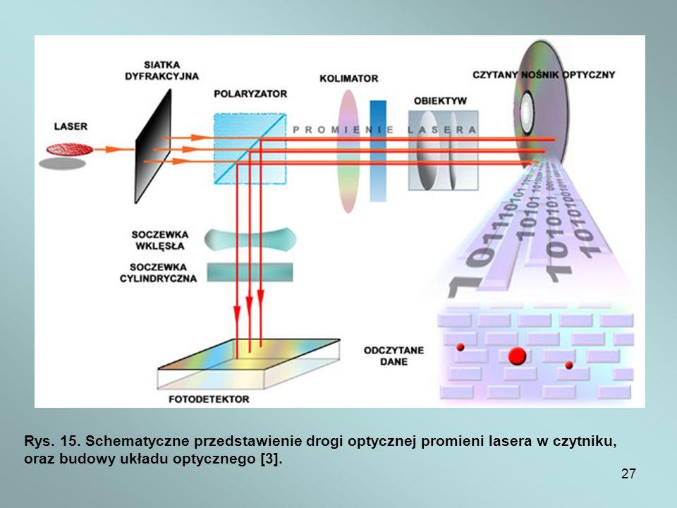 27 Rys. 15. Schematyczne przedstawienie drogi optycznej promieni lasera w czytniku, oraz budowy układu optycznego [3].