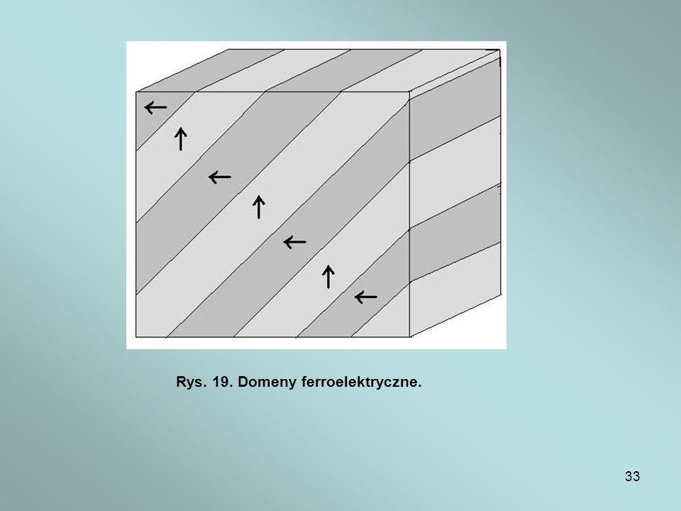 33 Rys. 19. Domeny ferroelektryczne.
