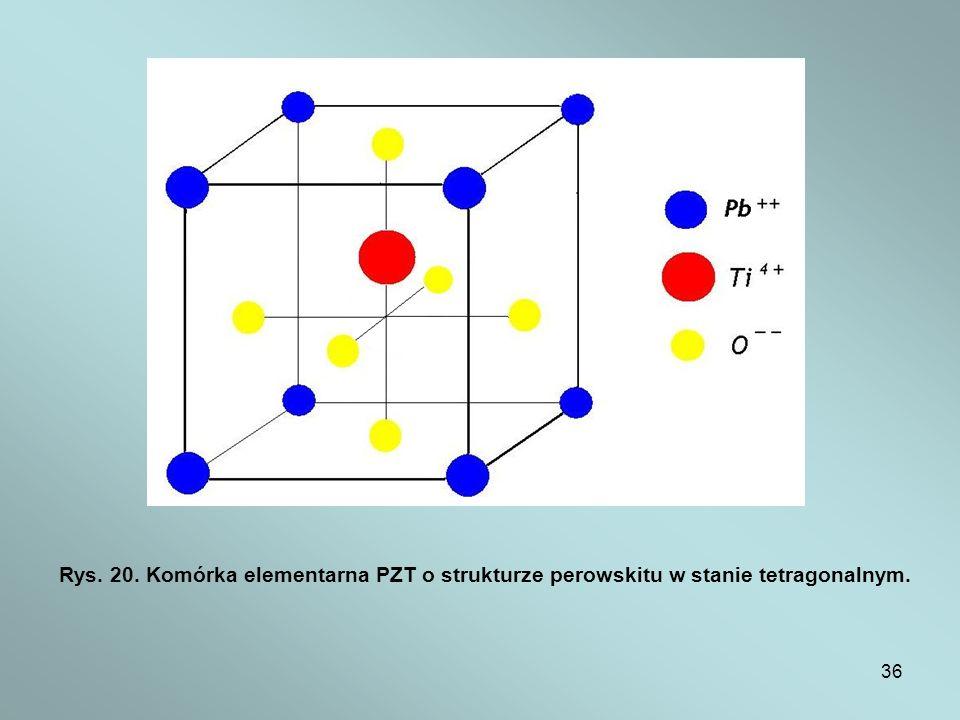 36 Rys. 20. Komórka elementarna PZT o strukturze perowskitu w stanie tetragonalnym.