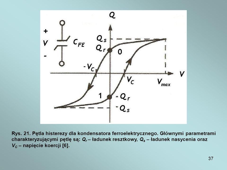 37 Rys. 21. Pętla histerezy dla kondensatora ferroelektrycznego. Głównymi parametrami charakteryzującymi pętlę są: Q r – ładunek resztkowy, Q s – ładu
