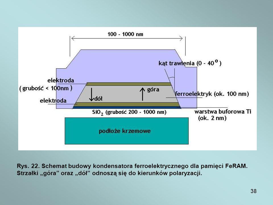 38 Rys. 22. Schemat budowy kondensatora ferroelektrycznego dla pamięci FeRAM. Strzałki góra oraz dół odnoszą się do kierunków polaryzacji.
