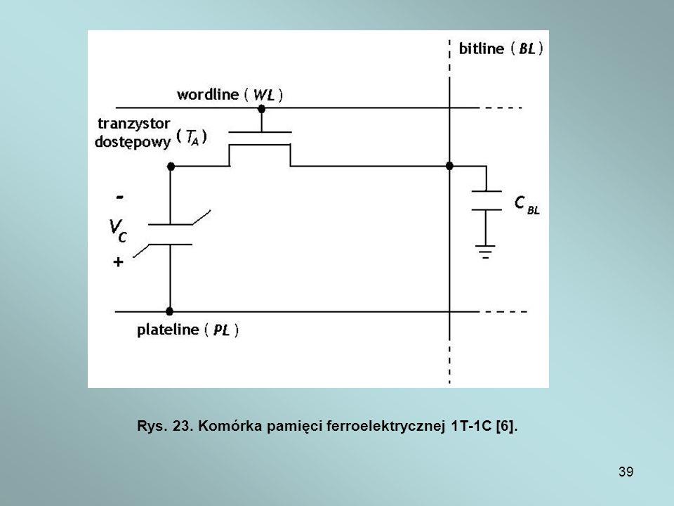 39 Rys. 23. Komórka pamięci ferroelektrycznej 1T-1C [6].