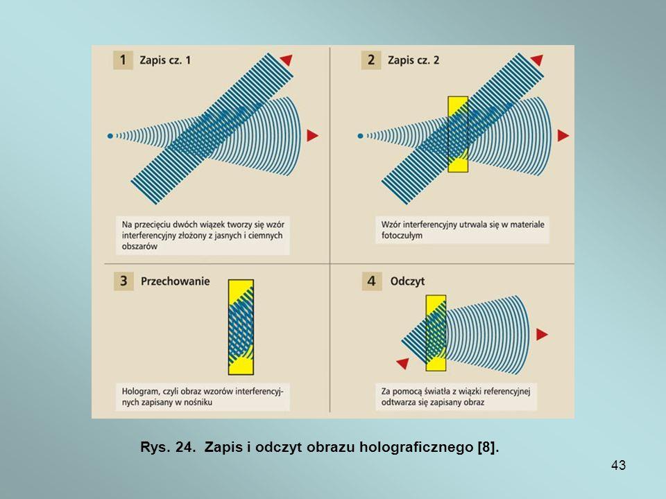 43 Rys. 24. Zapis i odczyt obrazu holograficznego [8].