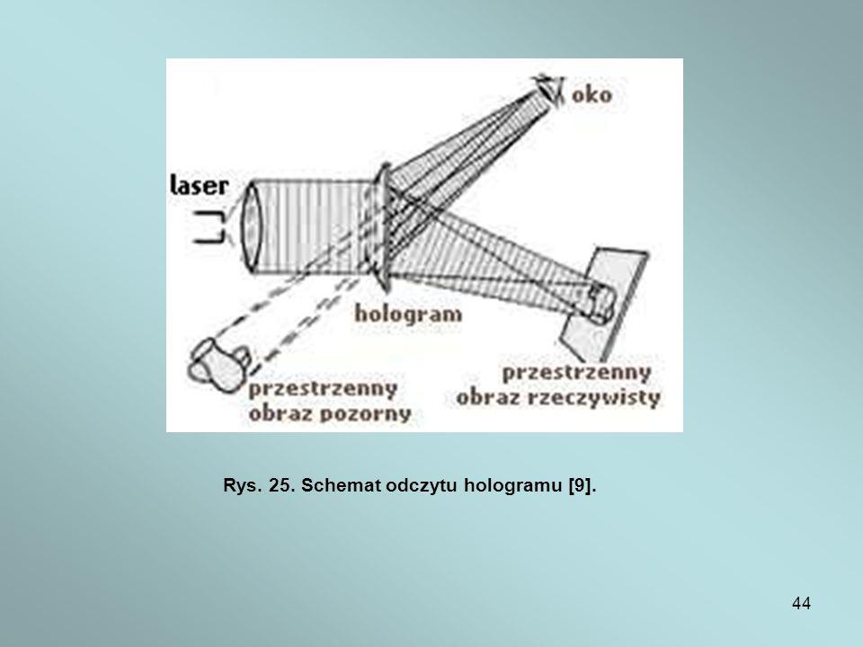 44 Rys. 25. Schemat odczytu hologramu [9].