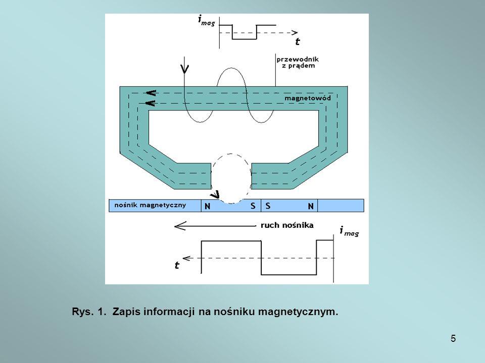 5 Rys. 1. Zapis informacji na nośniku magnetycznym.