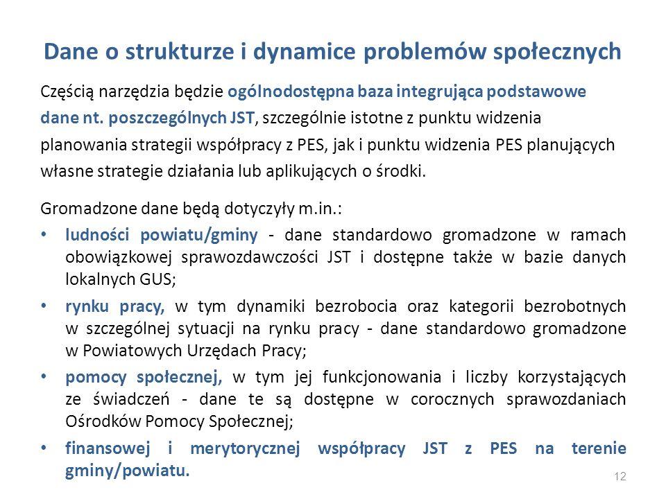 Dane o strukturze i dynamice problemów społecznych Częścią narzędzia będzie ogólnodostępna baza integrująca podstawowe dane nt. poszczególnych JST, sz