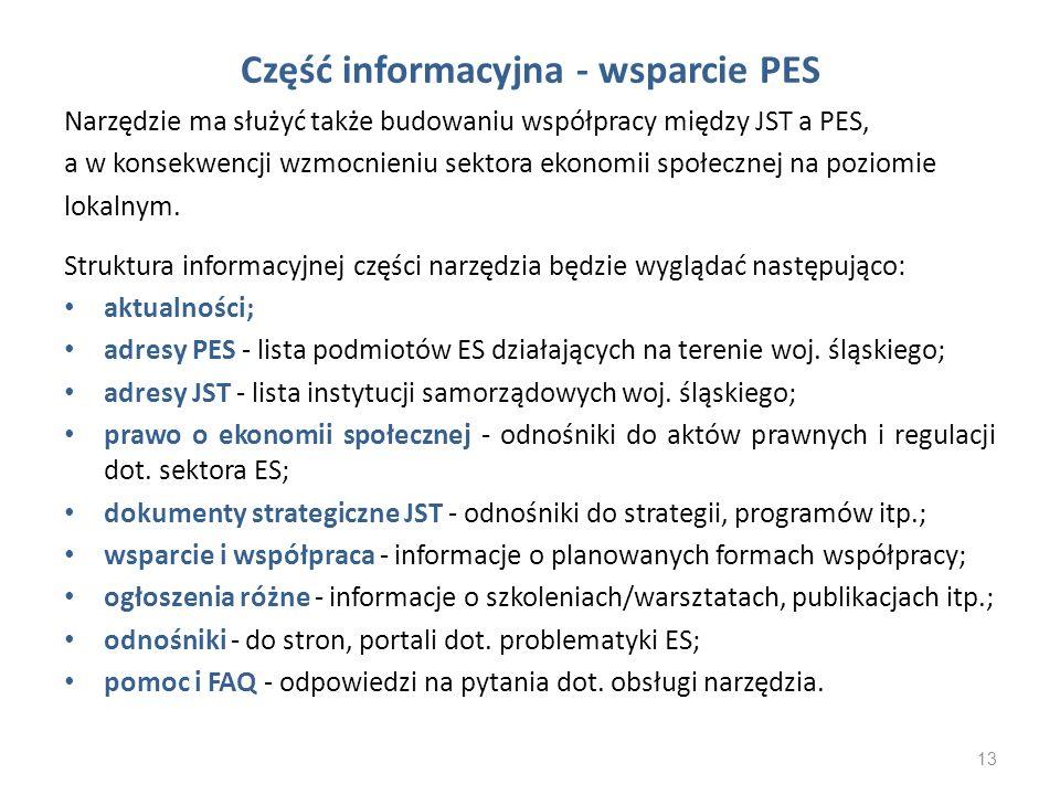 Część informacyjna - wsparcie PES Narzędzie ma służyć także budowaniu współpracy między JST a PES, a w konsekwencji wzmocnieniu sektora ekonomii społe