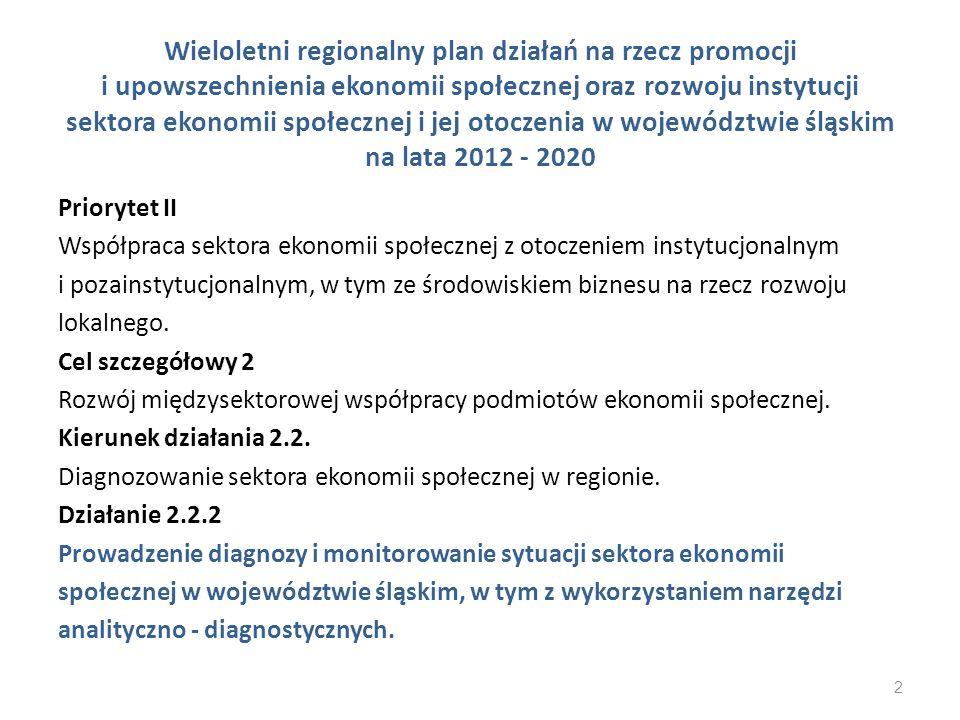 Wieloletni regionalny plan działań na rzecz promocji i upowszechnienia ekonomii społecznej oraz rozwoju instytucji sektora ekonomii społecznej i jej o