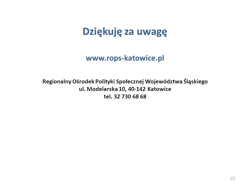 Dziękuję za uwagę www.rops-katowice.pl Regionalny Ośrodek Polityki Społecznej Województwa Śląskiego ul. Modelarska 10, 40-142 Katowice tel. 32 730 68