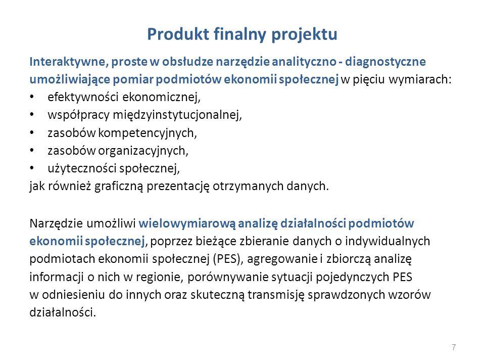 Produkt finalny projektu Interaktywne, proste w obsłudze narzędzie analityczno - diagnostyczne umożliwiające pomiar podmiotów ekonomii społecznej w pi