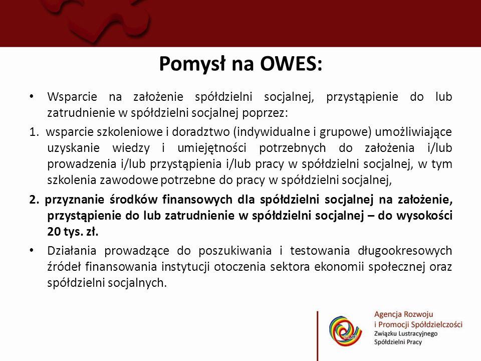 Pomysł na OWES: Wsparcie na założenie spółdzielni socjalnej, przystąpienie do lub zatrudnienie w spółdzielni socjalnej poprzez: 1. wsparcie szkoleniow