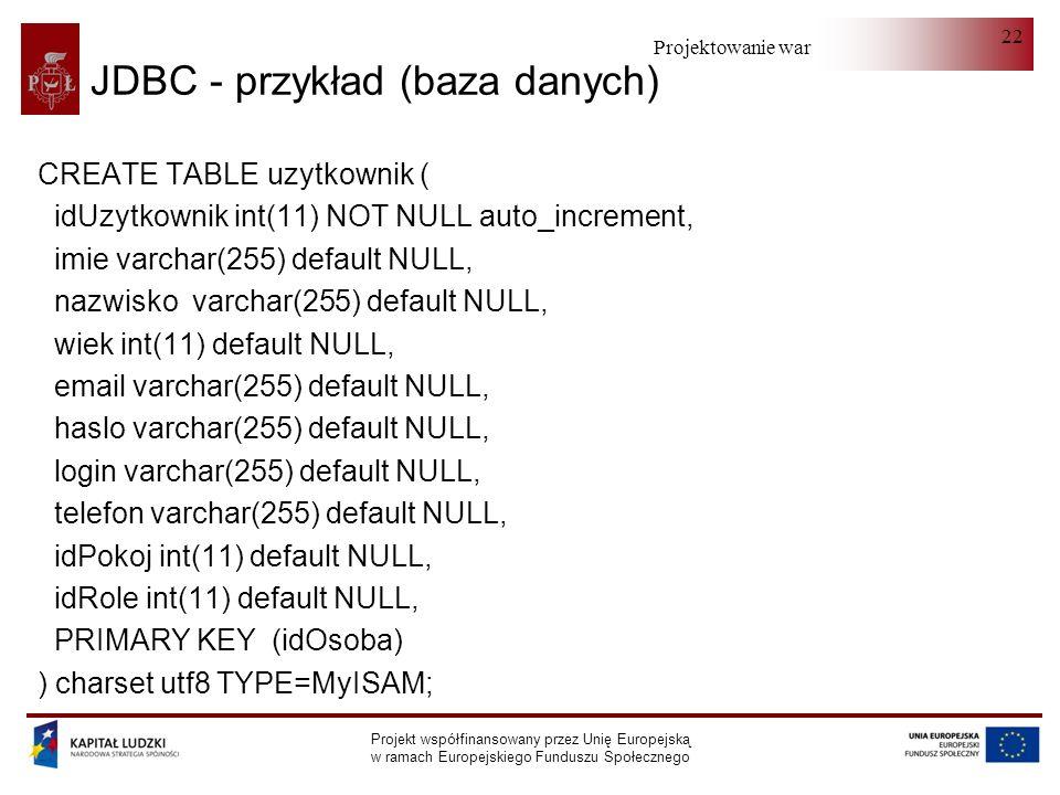 Projektowanie warstwy serwera Projekt współfinansowany przez Unię Europejską w ramach Europejskiego Funduszu Społecznego 22 JDBC - przykład (baza danych) CREATE TABLE uzytkownik ( idUzytkownik int(11) NOT NULL auto_increment, imie varchar(255) default NULL, nazwisko varchar(255) default NULL, wiek int(11) default NULL, email varchar(255) default NULL, haslo varchar(255) default NULL, login varchar(255) default NULL, telefon varchar(255) default NULL, idPokoj int(11) default NULL, idRole int(11) default NULL, PRIMARY KEY (idOsoba) ) charset utf8 TYPE=MyISAM;