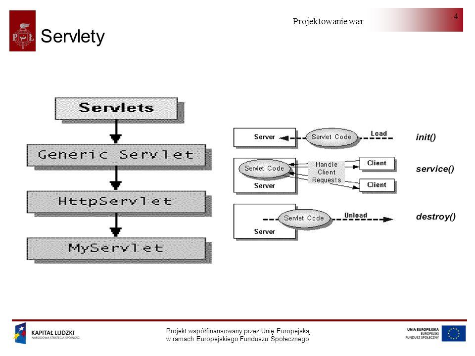 Projektowanie warstwy serwera Projekt współfinansowany przez Unię Europejską w ramach Europejskiego Funduszu Społecznego 5 Metody Servletów public void init(ServletConfig config) public void destroy() public void doGet(HttpServletRequest request, HttpServletResponse response) throws ServletException, IOException public void doPost(HttpServletRequest request, HttpServletResponse response) throws ServletException, IOException