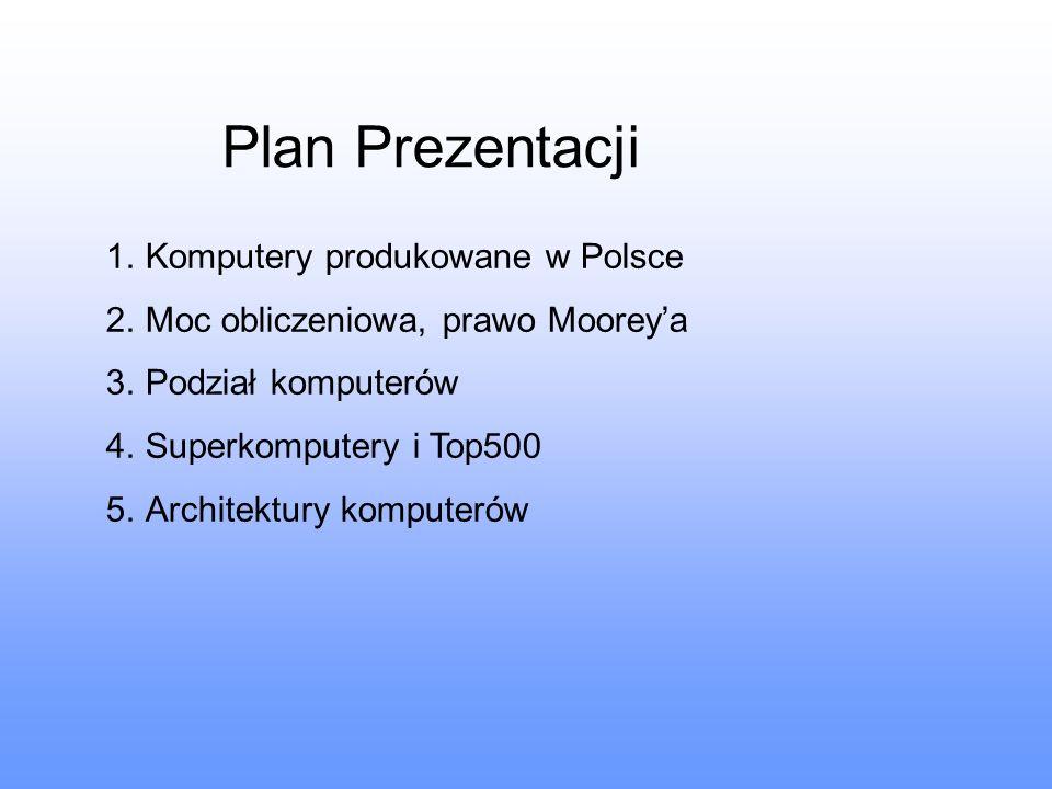 1.Komputery produkowane w Polsce 2.Moc obliczeniowa, prawo Mooreya 3.Podział komputerów 4.Superkomputery i Top500 5.Architektury komputerów Plan Preze