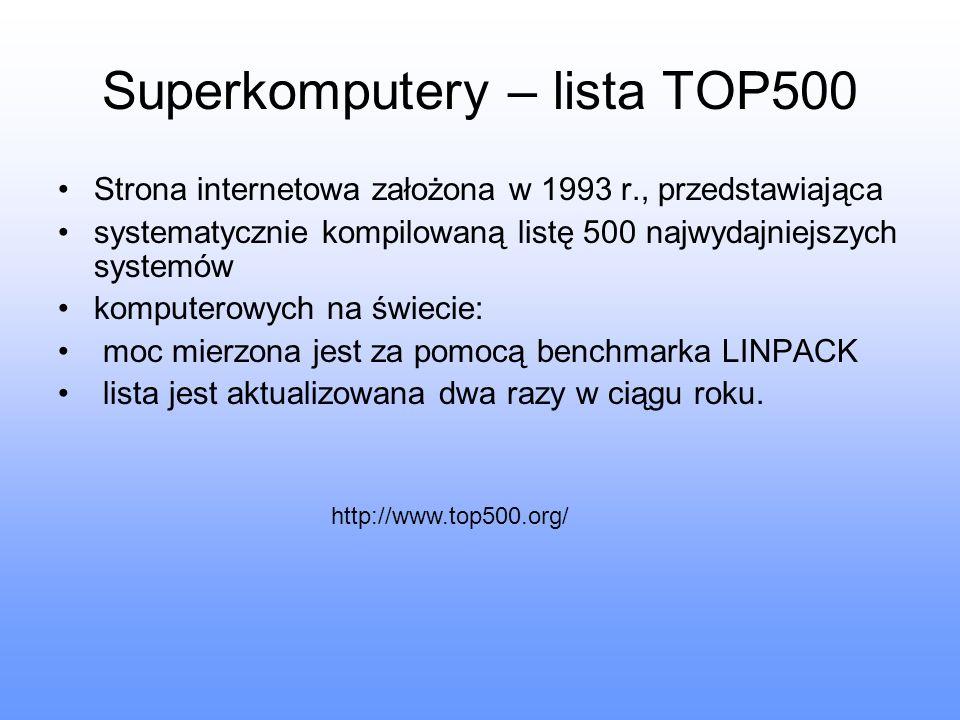 Superkomputery – lista TOP500 Strona internetowa założona w 1993 r., przedstawiająca systematycznie kompilowaną listę 500 najwydajniejszych systemów k