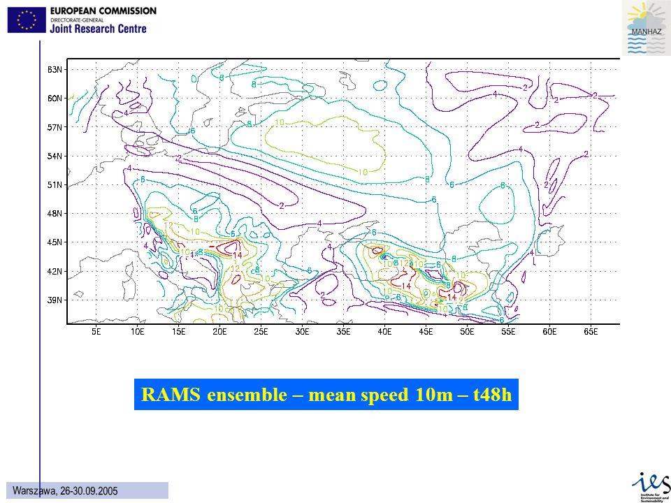 11 Wars z aw a, 26 - 30.09.2005 RAMS ensemble – mean speed 10m – t48h