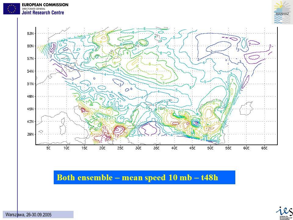 13 Wars z aw a, 26 - 30.09.2005 Both ensemble – mean speed 10 mb – t48h