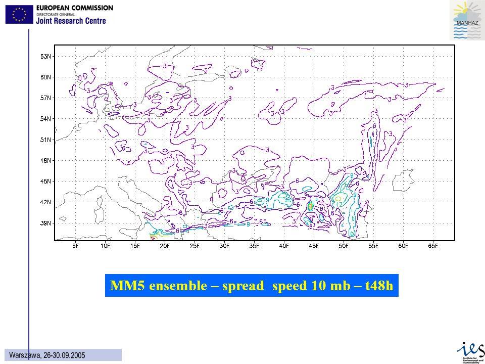 15 Wars z aw a, 26 - 30.09.2005 MM5 ensemble – spread speed 10 mb – t48h