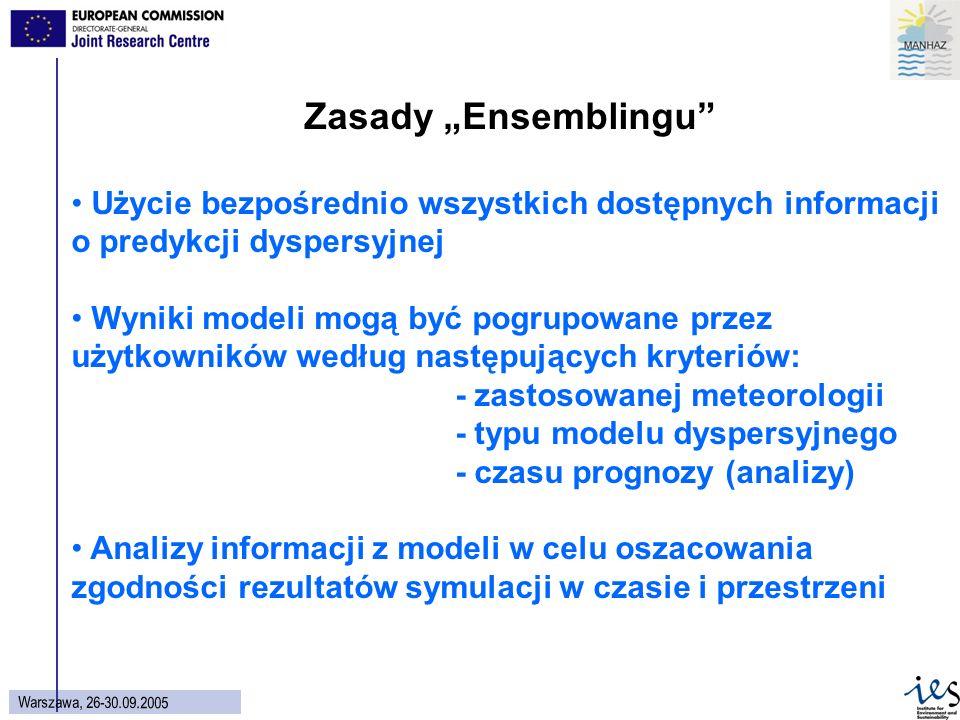 28 Wars z aw a, 26 - 30.09.2005 Zasady Ensemblingu Użycie bezpośrednio wszystkich dostępnych informacji o predykcji dyspersyjnej Wyniki modeli mogą być pogrupowane przez użytkowników według następujących kryteriów: - zastosowanej meteorologii - typu modelu dyspersyjnego - czasu prognozy (analizy) Analizy informacji z modeli w celu oszacowania zgodności rezultatów symulacji w czasie i przestrzeni