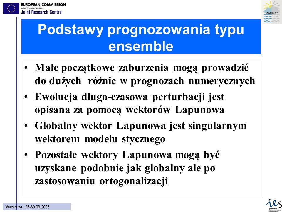 34 Wars z aw a, 26 - 30.09.2005 Ensemble-file-modelXX WYSŁANIE WYNIKÓW MODELU