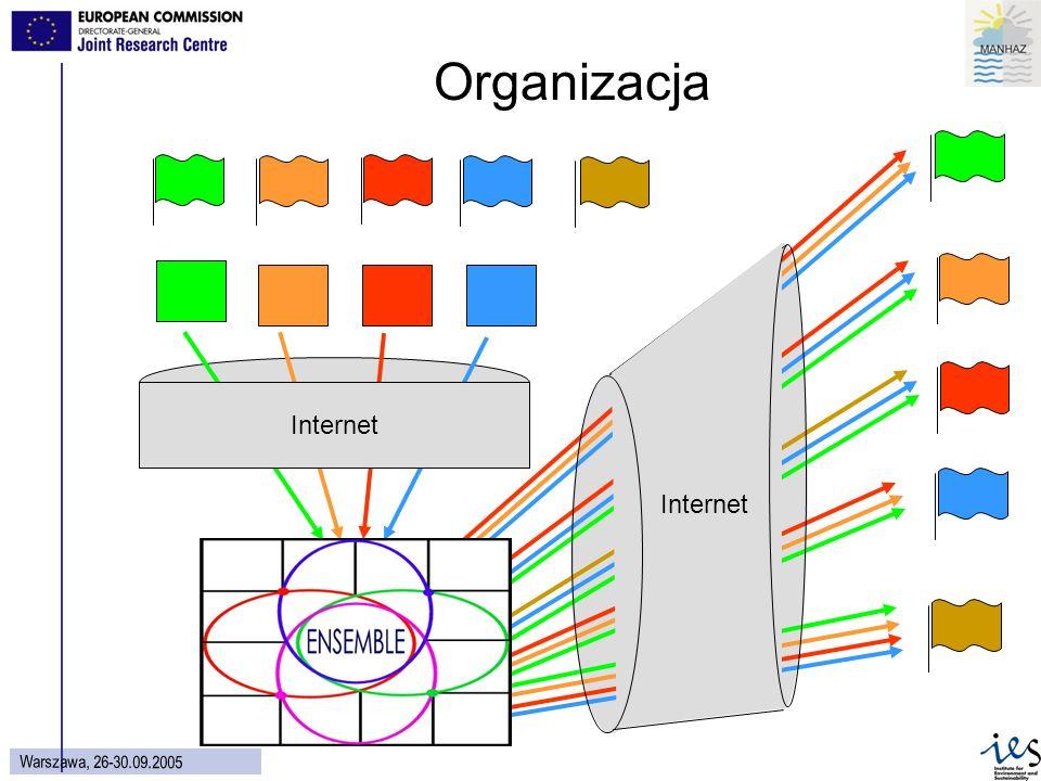 30 Wars z aw a, 26 - 30.09.2005 Internet Organizacja