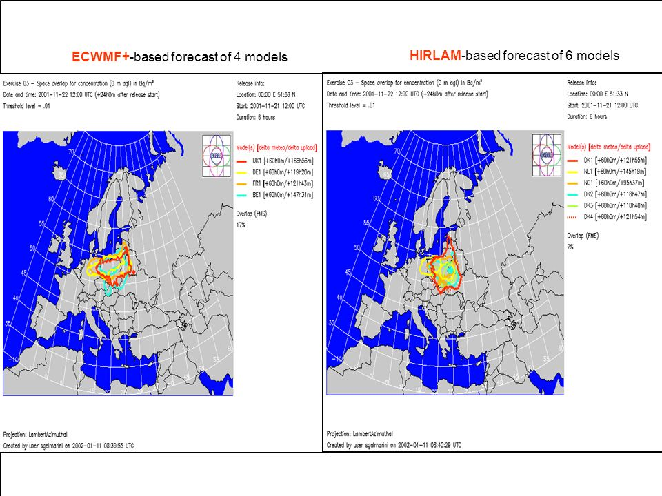 40 Wars z aw a, 26 - 30.09.2005 ECWMF+-based forecast of 4 models HIRLAM-based forecast of 6 models