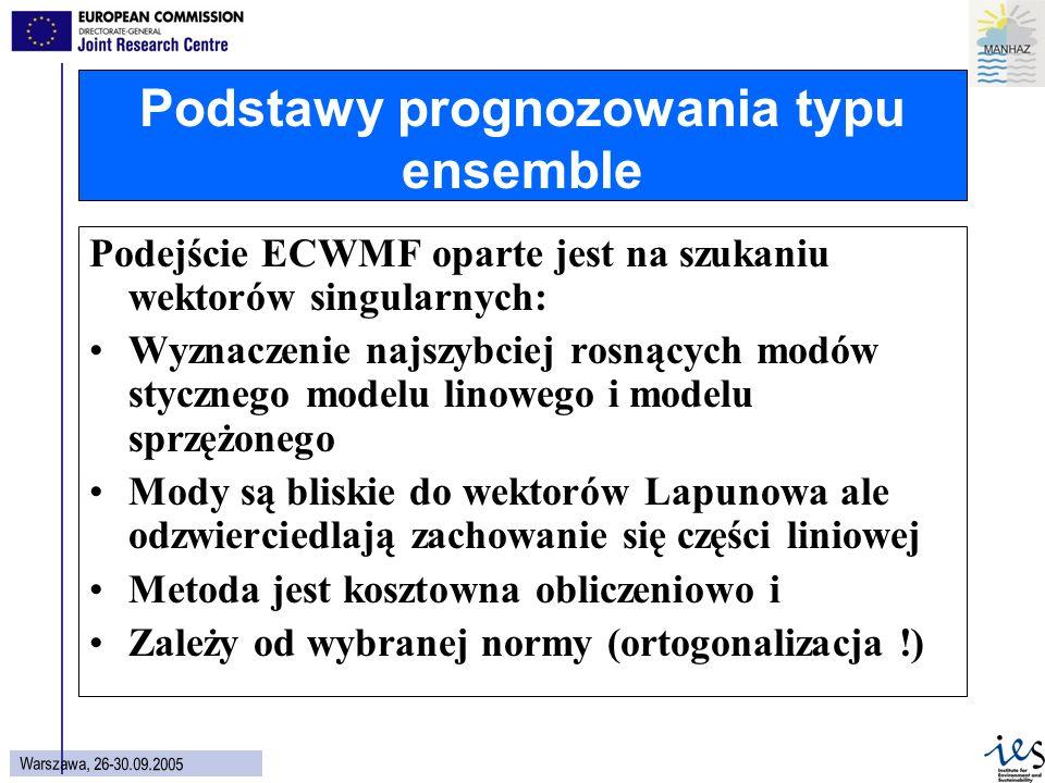 16 Wars z aw a, 26 - 30.09.2005 Both ensemble – spread speed 10 mb – t48h