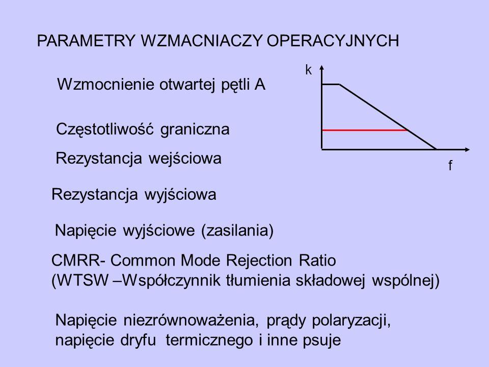 PARAMETRY WZMACNIACZY OPERACYJNYCH Częstotliwość graniczna Rezystancja wejściowa Rezystancja wyjściowa Napięcie wyjściowe (zasilania) CMRR- Common Mode Rejection Ratio (WTSW –Współczynnik tłumienia składowej wspólnej) Wzmocnienie otwartej pętli A Napięcie niezrównoważenia, prądy polaryzacji, napięcie dryfu termicznego i inne psuje f k