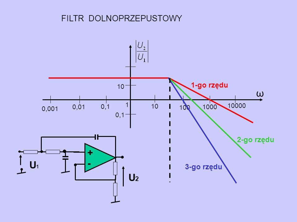 0,1 ω 10 1 0,001 0,01 10000 0,1 1000 100 10 FILTR DOLNOPRZEPUSTOWY 3-go rzędu 2-go rzędu 1-go rzędu U2U2 U1U1 + -