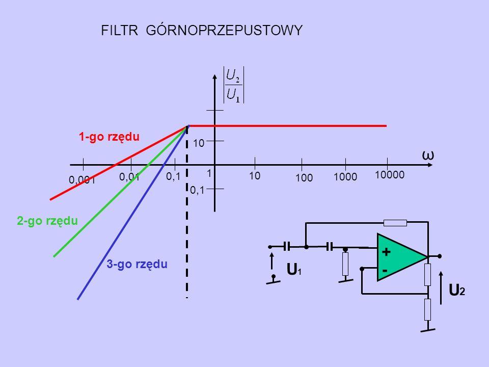 0,1 ω 10 1 0,001 0,01 10000 0,1 1000 100 10 FILTR GÓRNOPRZEPUSTOWY 3-go rzędu 2-go rzędu 1-go rzędu U2U2 U1U1 + -
