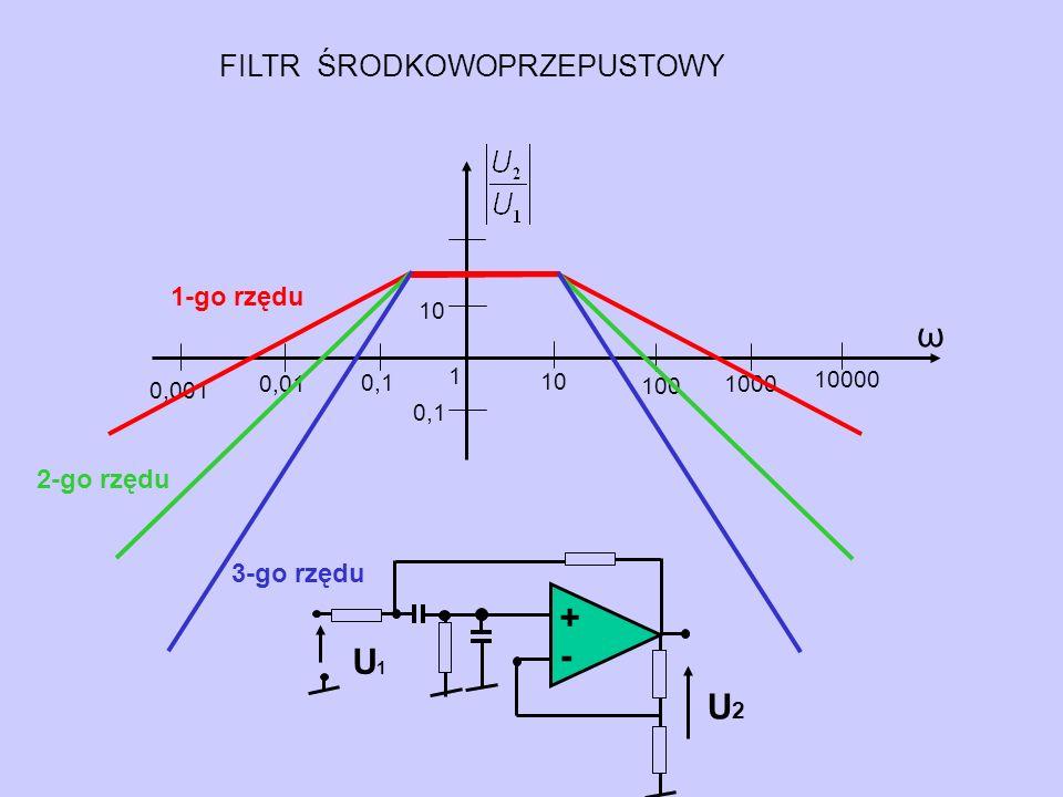 FILTR ŚRODKOWOPRZEPUSTOWY 2-go rzędu 0,1 ω 10 1 0,001 0,01 10000 0,1 1000 100 10 3-go rzędu 1-go rzędu U2U2 U1U1 + -