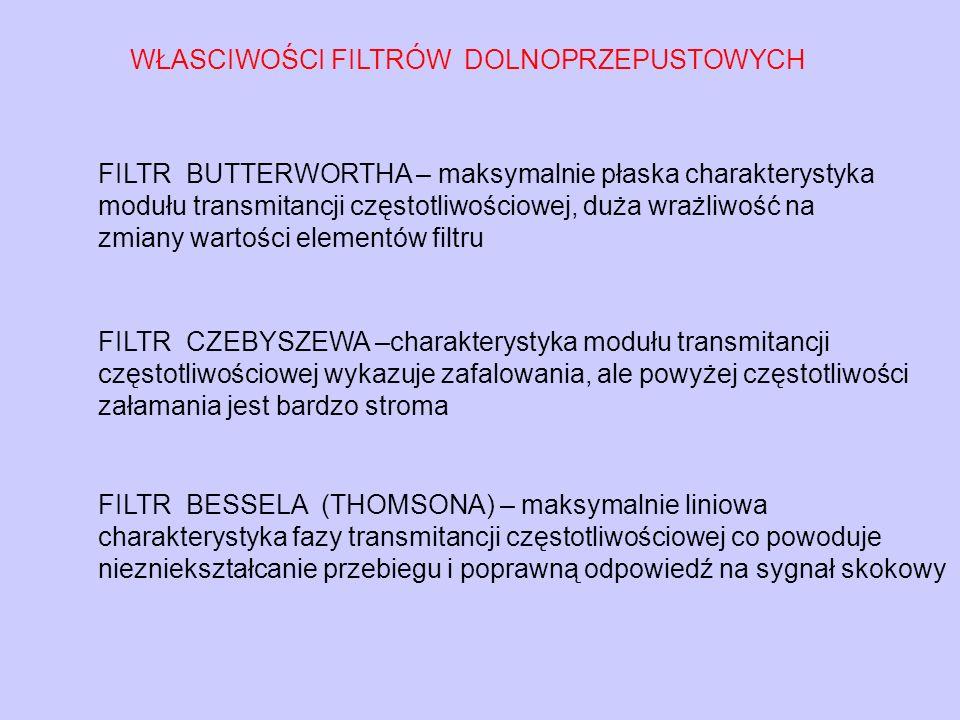WŁASCIWOŚCI FILTRÓW DOLNOPRZEPUSTOWYCH FILTR BUTTERWORTHA – maksymalnie płaska charakterystyka modułu transmitancji częstotliwościowej, duża wrażliwość na zmiany wartości elementów filtru FILTR BESSELA (THOMSONA) – maksymalnie liniowa charakterystyka fazy transmitancji częstotliwościowej co powoduje niezniekształcanie przebiegu i poprawną odpowiedź na sygnał skokowy FILTR CZEBYSZEWA –charakterystyka modułu transmitancji częstotliwościowej wykazuje zafalowania, ale powyżej częstotliwości załamania jest bardzo stroma