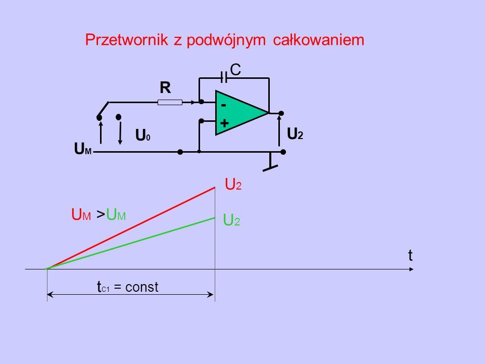 Przetwornik z podwójnym całkowaniem - + U2U2 U0U0 R II C UMUM U M >U M U2U2 t C1 = const t U2U2