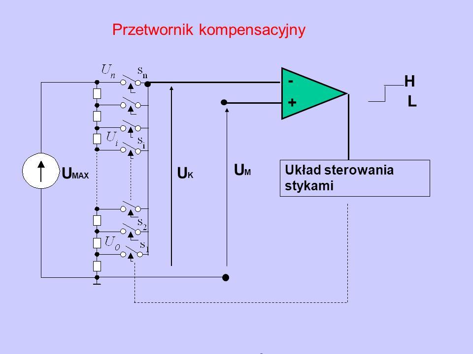 Przetwornik kompensacyjny UKUK Układ sterowania stykami UMUM + - L H U MAX