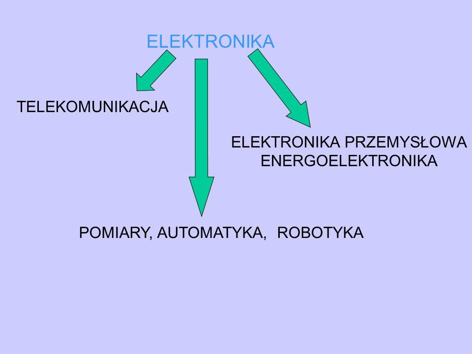 ELEKTRONIKA TELEKOMUNIKACJA ELEKTRONIKA PRZEMYSŁOWA ENERGOELEKTRONIKA POMIARY, AUTOMATYKA, ROBOTYKA