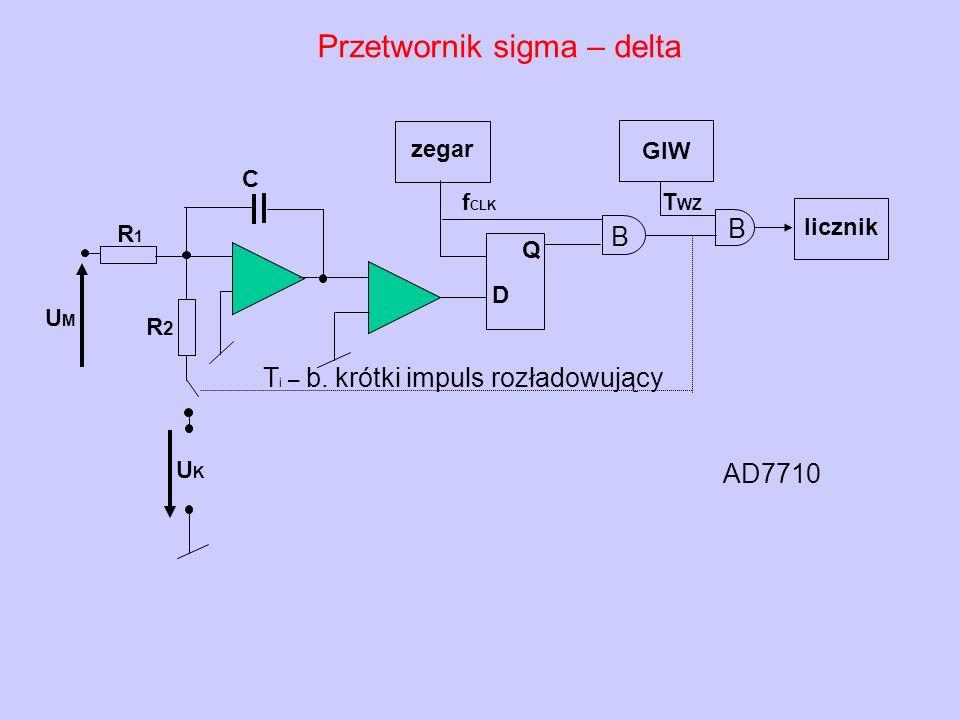 licznik GIW zegar f CLK T WZ Q D C R1R1 R2R2 UMUM UKUK Przetwornik sigma – delta B B T i – b. krótki impuls rozładowujący AD7710