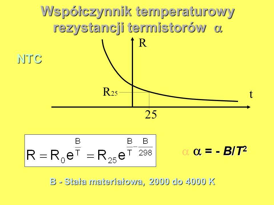 NTC = - B/T 2 = - B/T 2 Współczynnik temperaturowy rezystancji termistorów Współczynnik temperaturowy rezystancji termistorów B - Stała materiałowa, 2