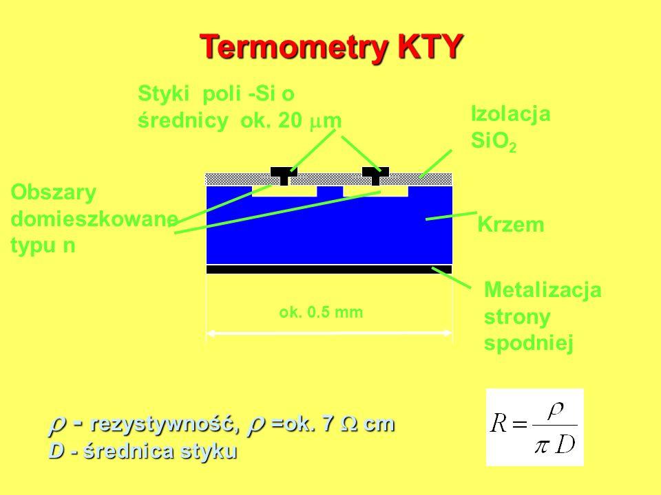 - rezystywność, =ok. 7 cm - rezystywność, =ok. 7 cm D - średnica styku Termometry KTY Styki poli -Si o średnicy ok. 20 m Izolacja SiO 2 ok. 0.5 mm Krz